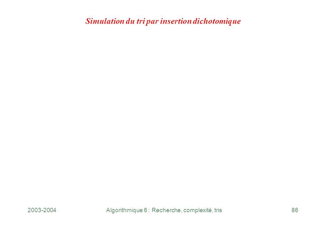 2003-2004Algorithmique 6 : Recherche, complexité, tris86 Simulation du tri par insertion dichotomique