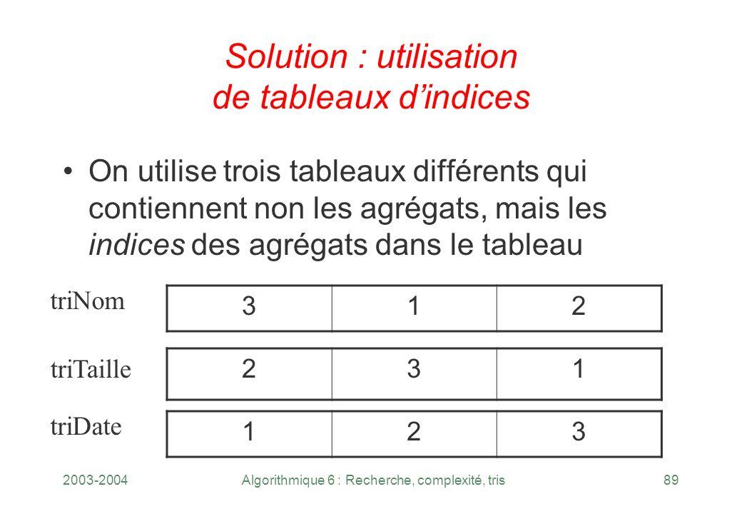 2003-2004Algorithmique 6 : Recherche, complexité, tris89 Solution : utilisation de tableaux dindices On utilise trois tableaux différents qui contienn