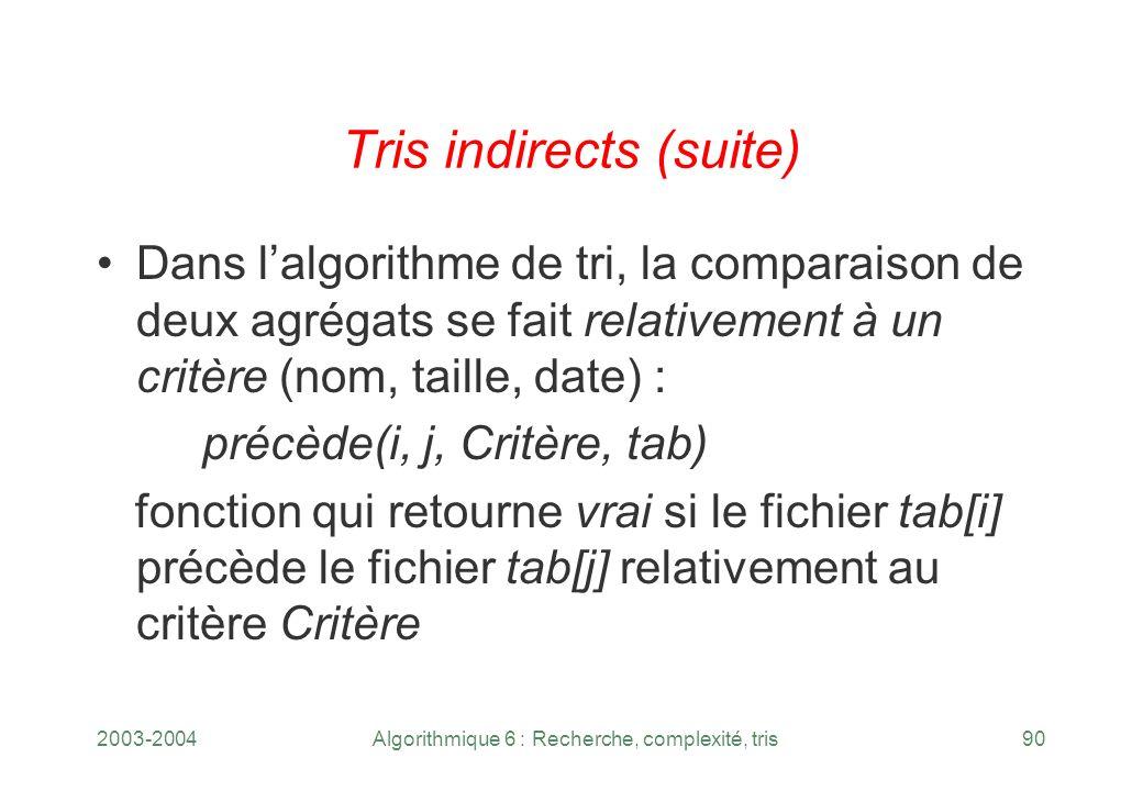 2003-2004Algorithmique 6 : Recherche, complexité, tris90 Tris indirects (suite) Dans lalgorithme de tri, la comparaison de deux agrégats se fait relat