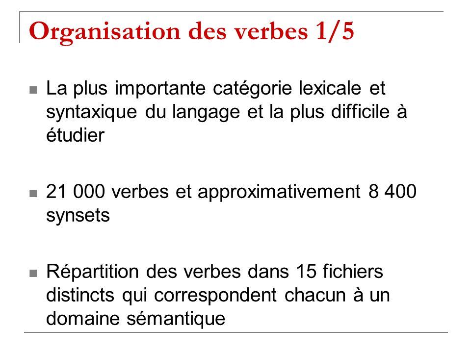 Organisation des verbes 1/5 La plus importante catégorie lexicale et syntaxique du langage et la plus difficile à étudier 21 000 verbes et approximativement 8 400 synsets Répartition des verbes dans 15 fichiers distincts qui correspondent chacun à un domaine sémantique
