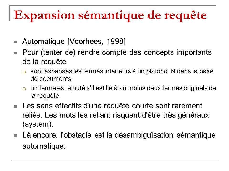 Expansion sémantique de requête Automatique [Voorhees, 1998] Pour (tenter de) rendre compte des concepts importants de la requête sont expansés les termes inférieurs à un plafond N dans la base de documents un terme est ajouté s il est lié à au moins deux termes originels de la requête.