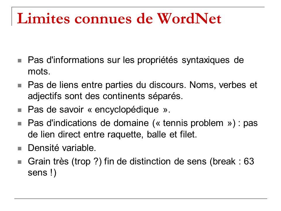 Limites connues de WordNet Pas d'informations sur les propriétés syntaxiques de mots. Pas de liens entre parties du discours. Noms, verbes et adjectif