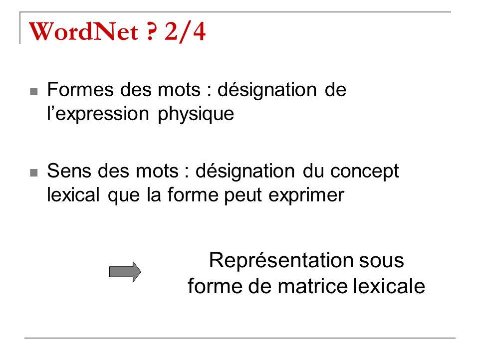 Représentation sous forme de matrice lexicale WordNet ? 2/4 Formes des mots : désignation de lexpression physique Sens des mots : désignation du conce