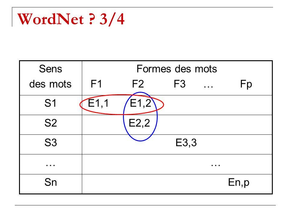En,pSn …… E3,3S3 E2,2S2 E1,1 E1,2S1 Formes des mots F1 F2 F3 … Fp Sens des mots WordNet ? 3/4