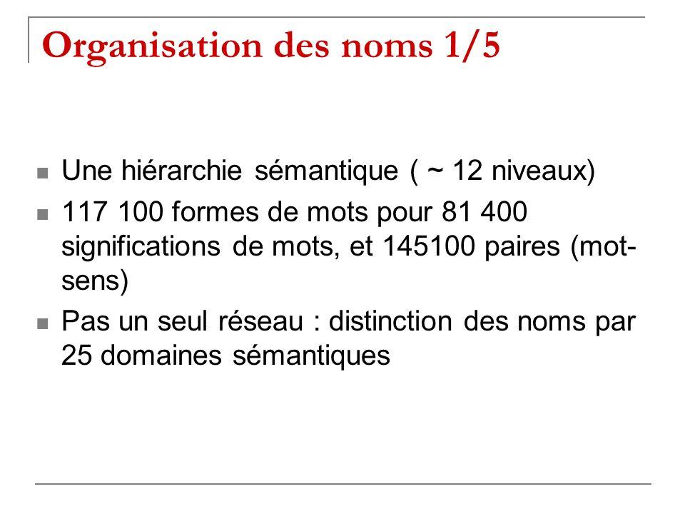 Organisation des noms 1/5 Une hiérarchie sémantique ( ~ 12 niveaux) 117 100 formes de mots pour 81 400 significations de mots, et 145100 paires (mot- sens) Pas un seul réseau : distinction des noms par 25 domaines sémantiques