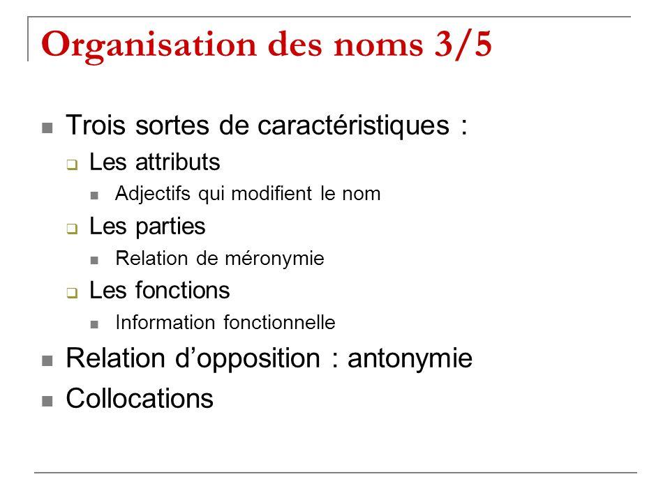 Organisation des noms 3/5 Trois sortes de caractéristiques : Les attributs Adjectifs qui modifient le nom Les parties Relation de méronymie Les foncti