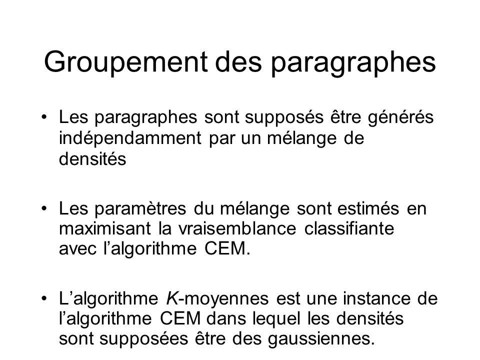 Groupement des paragraphes Les paragraphes sont supposés être générés indépendamment par un mélange de densités Les paramètres du mélange sont estimés
