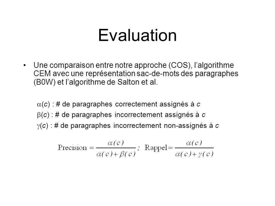 Evaluation Une comparaison entre notre approche (COS), lalgorithme CEM avec une représentation sac-de-mots des paragraphes (B0W) et lalgorithme de Sal