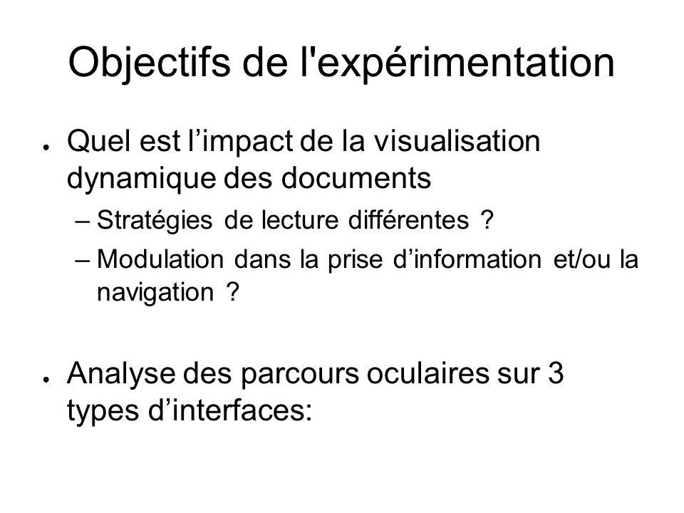 Objectifs de l'expérimentation Quel est limpact de la visualisation dynamique des documents –Stratégies de lecture différentes ? –Modulation dans la p