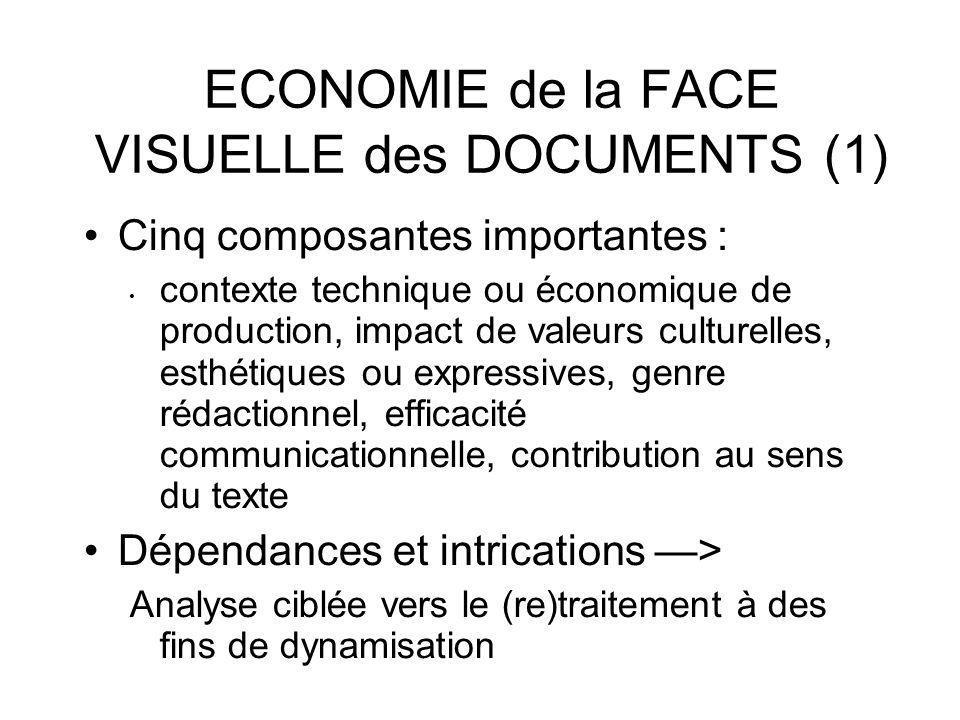 ECONOMIE de la FACE VISUELLE des DOCUMENTS (1) Cinq composantes importantes : contexte technique ou économique de production, impact de valeurs cultur