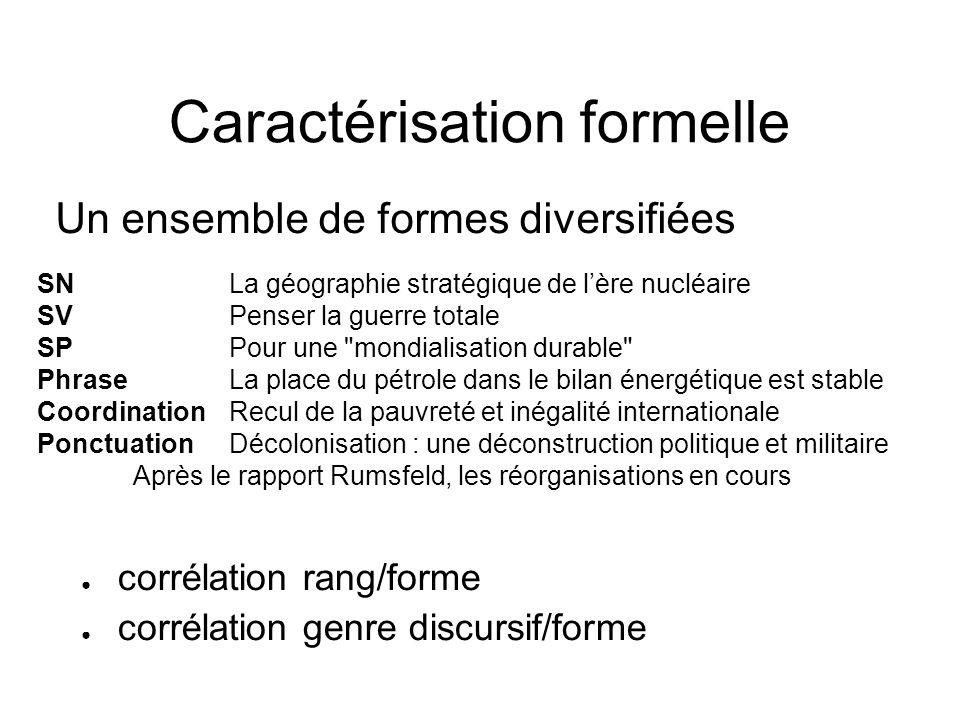 Caractérisation formelle corrélation rang/forme corrélation genre discursif/forme Un ensemble de formes diversifiées SNLa géographie stratégique de lè