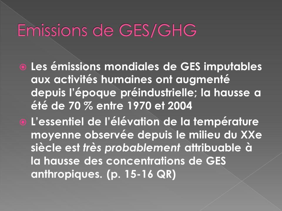 Les émissions mondiales de GES imputables aux activités humaines ont augmenté depuis lépoque préindustrielle; la hausse a été de 70 % entre 1970 et 20