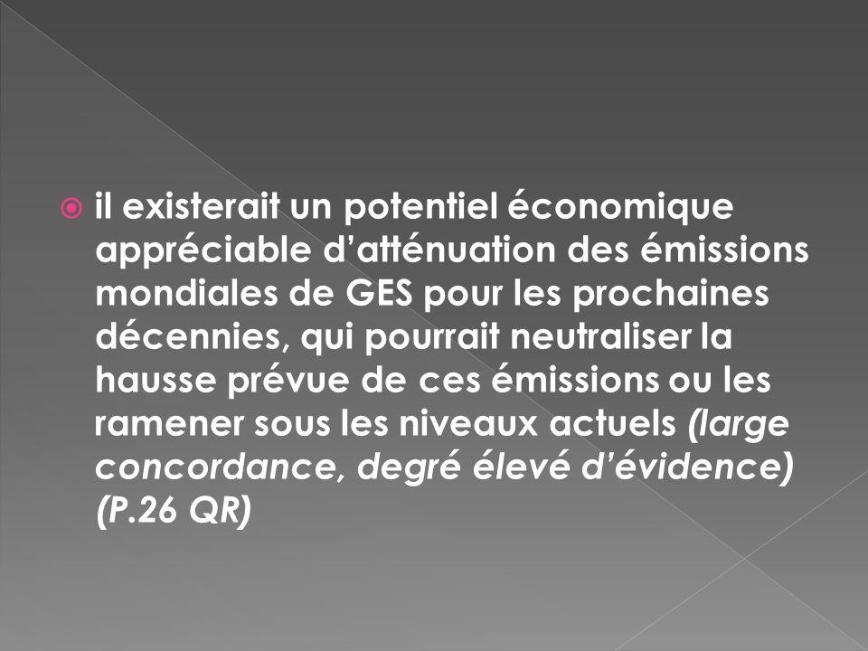 il existerait un potentiel économique appréciable datténuation des émissions mondiales de GES pour les prochaines décennies, qui pourrait neutraliser la hausse prévue de ces émissions ou les ramener sous les niveaux actuels (large concordance, degré élevé dévidence) (P.26 QR)