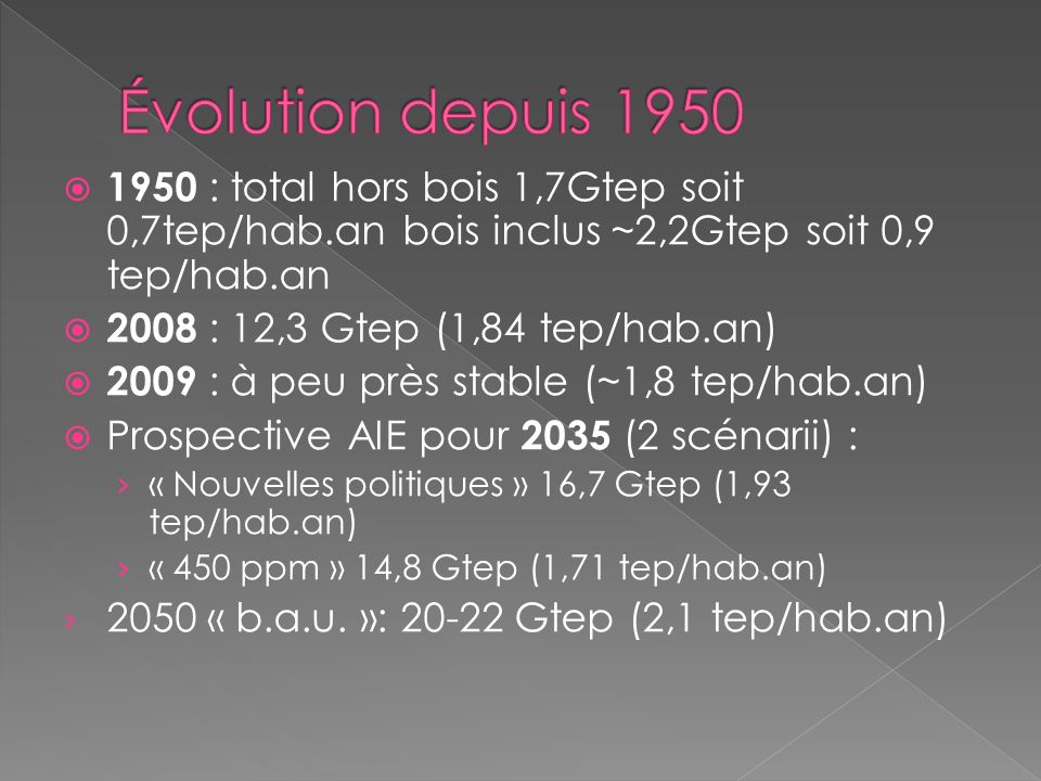 1950 : total hors bois 1,7Gtep soit 0,7tep/hab.an bois inclus ~2,2Gtep soit 0,9 tep/hab.an 2008 : 12,3 Gtep (1,84 tep/hab.an) 2009 : à peu près stable (~1,8 tep/hab.an) Prospective AIE pour 2035 (2 scénarii) : « Nouvelles politiques » 16,7 Gtep (1,93 tep/hab.an) « 450 ppm » 14,8 Gtep (1,71 tep/hab.an) 2050 « b.a.u.