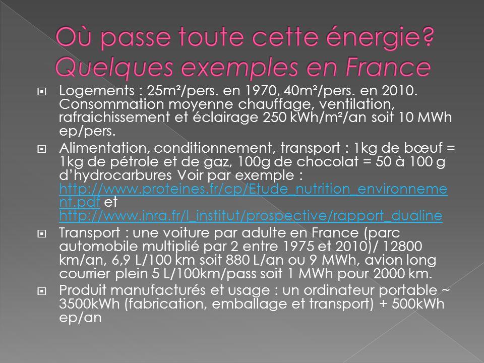 Logements : 25m²/pers. en 1970, 40m²/pers. en 2010. Consommation moyenne chauffage, ventilation, rafraichissement et éclairage 250 kWh/m²/an soit 10 M