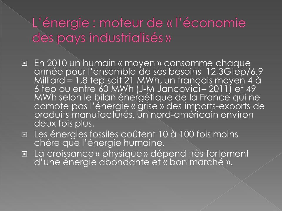 En 2010 un humain « moyen » consomme chaque année pour lensemble de ses besoins 12,3Gtep/6,9 Milliard = 1,8 tep soit 21 MWh, un français moyen 4 à 6 tep ou entre 60 MWh (J-M Jancovici – 2011) et 49 MWh selon le bilan énergétique de la France qui ne compte pas lénergie « grise » des imports-exports de produits manufacturés, un nord-américain environ deux fois plus.