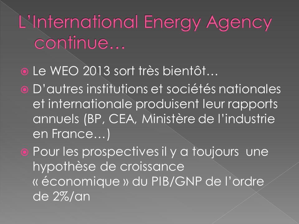 Le WEO 2013 sort très bientôt… Dautres institutions et sociétés nationales et internationale produisent leur rapports annuels (BP, CEA, Ministère de lindustrie en France…) Pour les prospectives il y a toujours une hypothèse de croissance « économique » du PIB/GNP de lordre de 2%/an