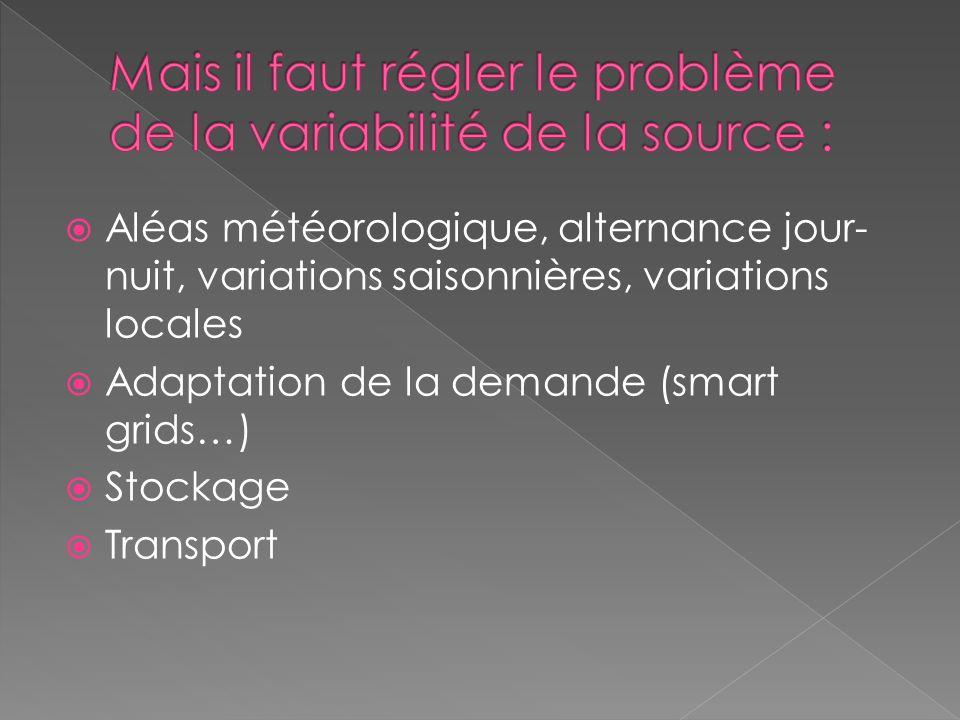 Aléas météorologique, alternance jour- nuit, variations saisonnières, variations locales Adaptation de la demande (smart grids…) Stockage Transport