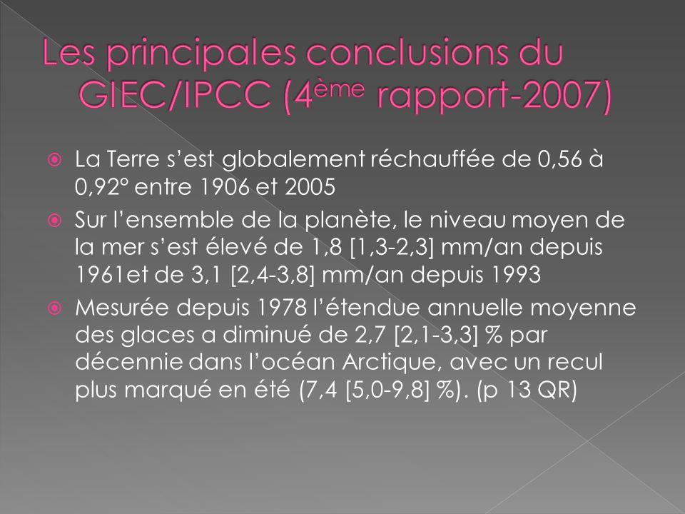 La Terre sest globalement réchauffée de 0,56 à 0,92° entre 1906 et 2005 Sur lensemble de la planète, le niveau moyen de la mer sest élevé de 1,8 [1,3-