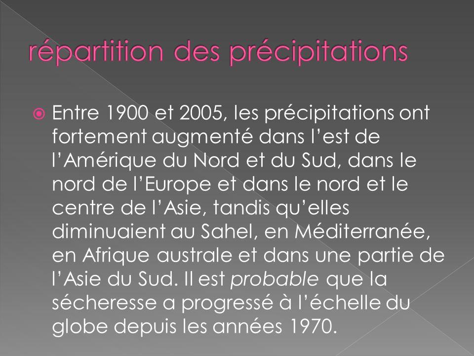 Entre 1900 et 2005, les précipitations ont fortement augmenté dans lest de lAmérique du Nord et du Sud, dans le nord de lEurope et dans le nord et le centre de lAsie, tandis quelles diminuaient au Sahel, en Méditerranée, en Afrique australe et dans une partie de lAsie du Sud.