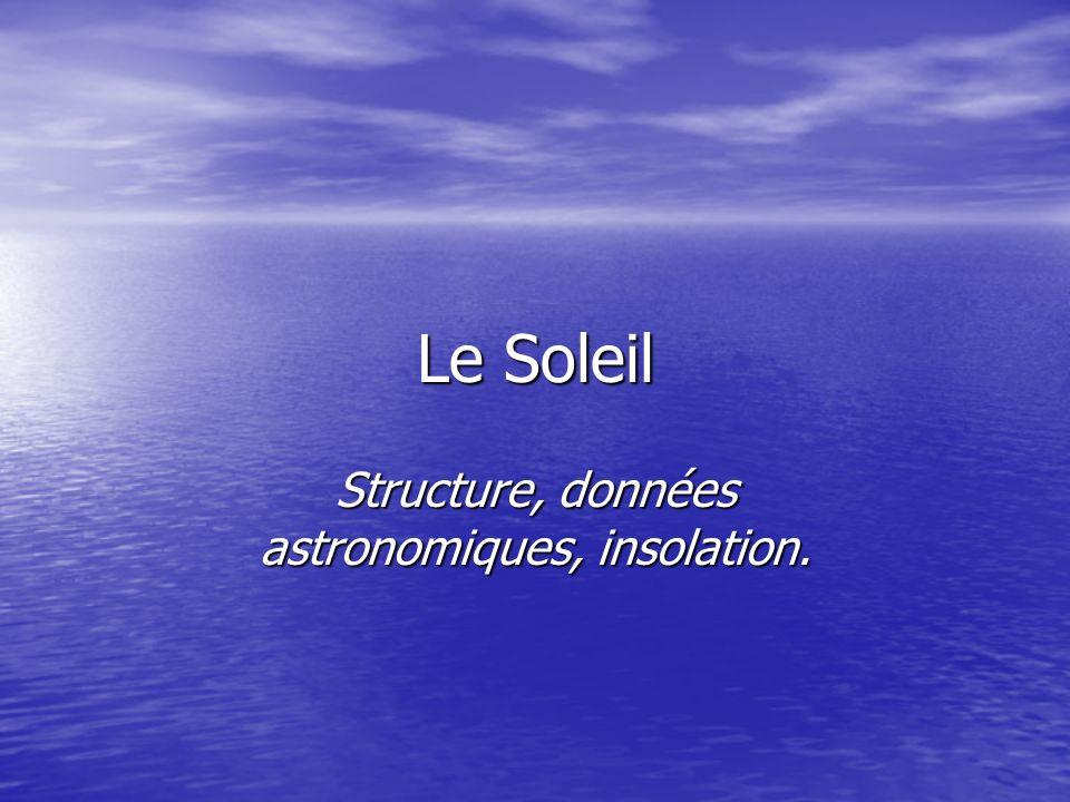 Le Soleil Structure, données astronomiques, insolation.
