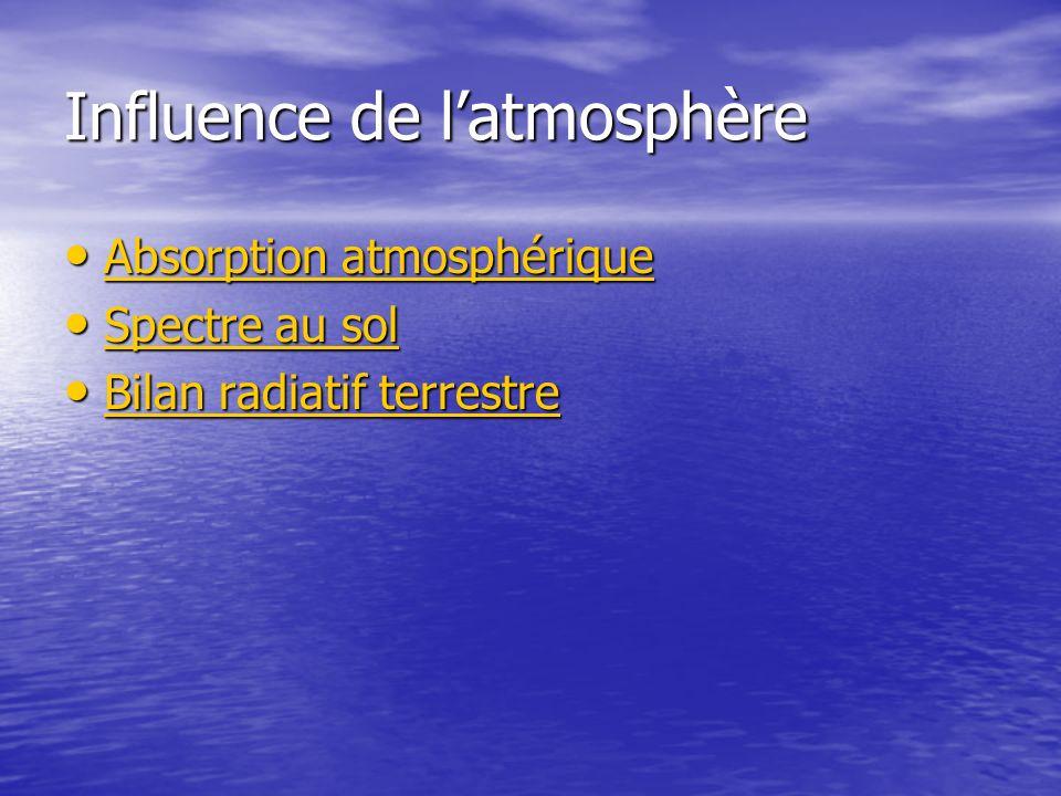 Influence de latmosphère Absorption atmosphérique Absorption atmosphérique Absorption atmosphérique Absorption atmosphérique Spectre au sol Spectre au