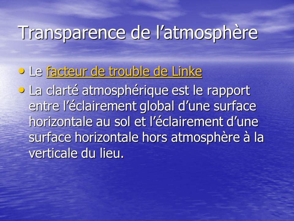 Transparence de latmosphère Le facteur de trouble de Linke Le facteur de trouble de Linkefacteur de trouble de Linkefacteur de trouble de Linke La cla