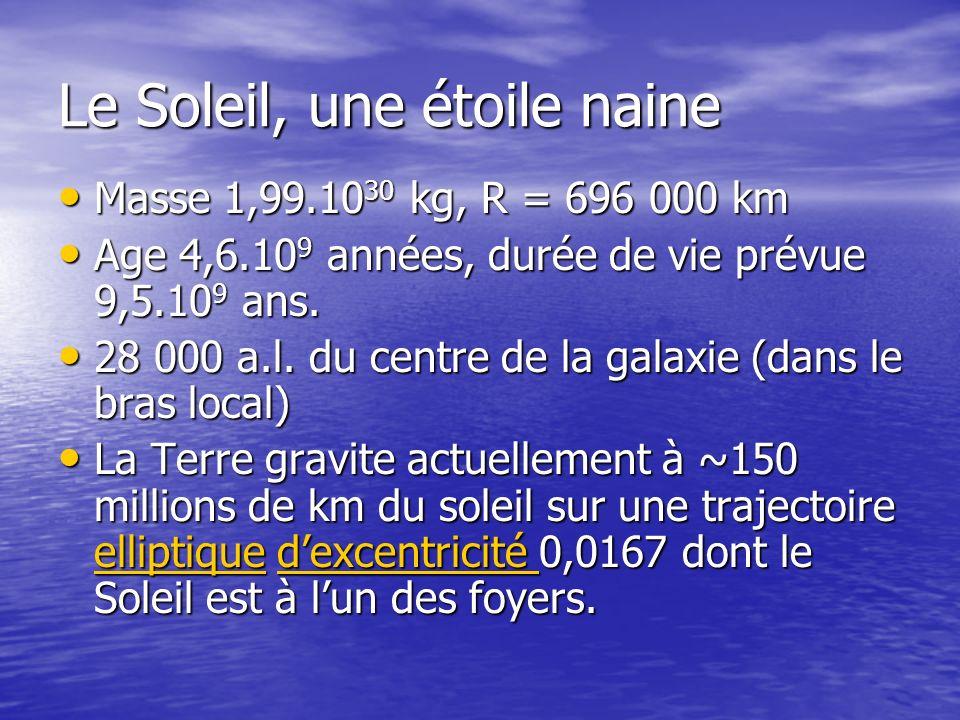 Le Soleil, une étoile naine Masse 1,99.10 30 kg, R = 696 000 km Masse 1,99.10 30 kg, R = 696 000 km Age 4,6.10 9 années, durée de vie prévue 9,5.10 9
