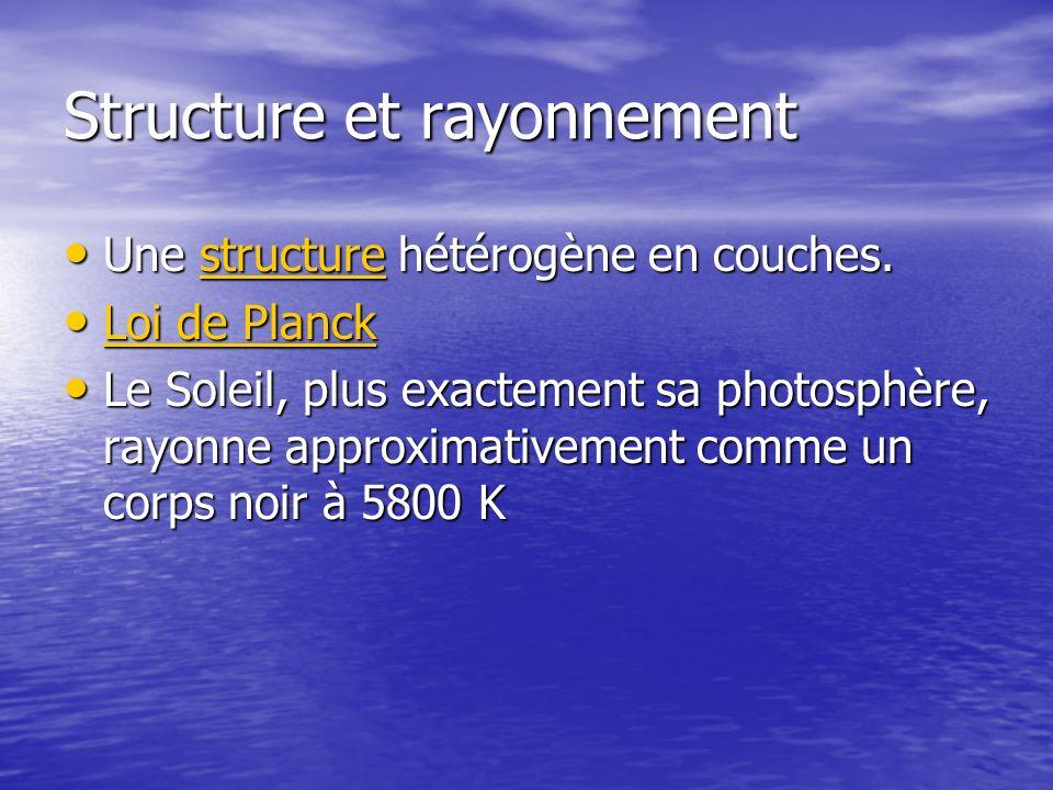 Structure et rayonnement Une structure hétérogène en couches. Une structure hétérogène en couches.structure Loi de Planck Loi de Planck Loi de Planck