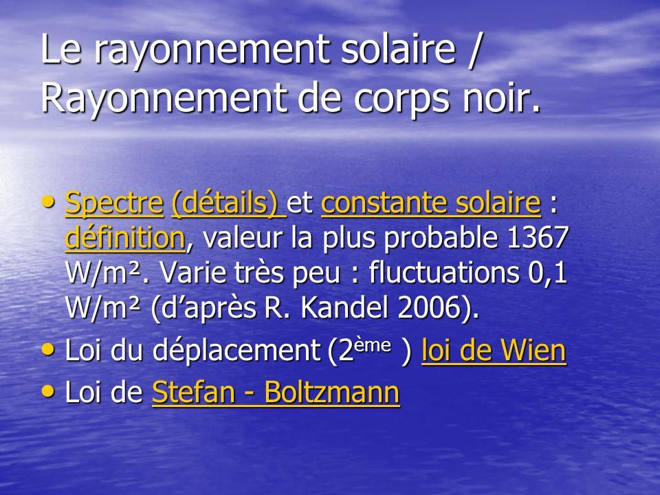 Le rayonnement solaire / Rayonnement de corps noir. Spectre (détails) et constante solaire : définition, valeur la plus probable 1367 W/m². Varie très