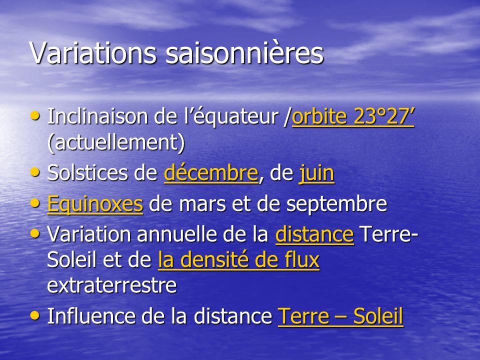 Variations saisonnières Inclinaison de léquateur /orbite 23°27 (actuellement) Inclinaison de léquateur /orbite 23°27 (actuellement)orbite 23°27orbite
