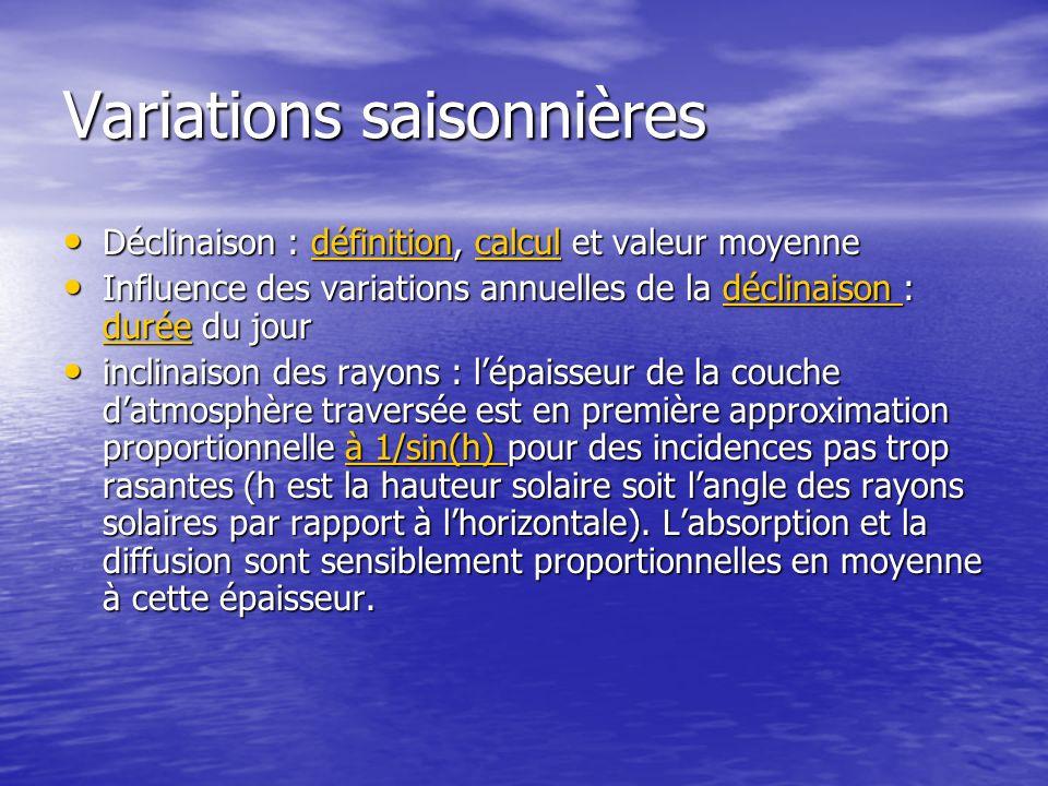Variations saisonnières Déclinaison : définition, calcul et valeur moyenne Déclinaison : définition, calcul et valeur moyennedéfinitioncalculdéfinitio