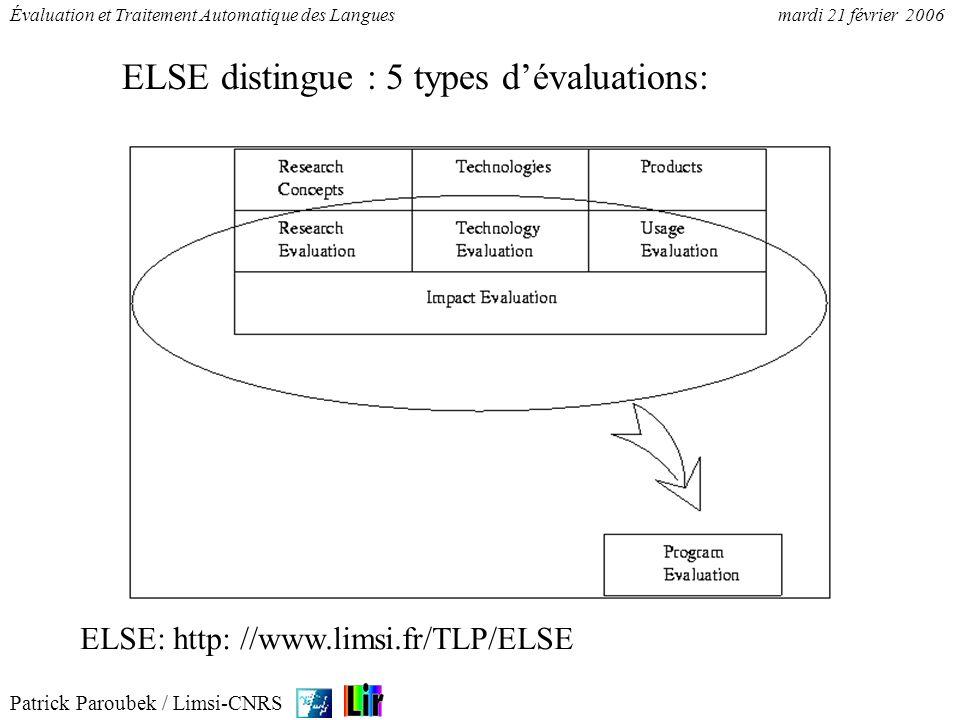 Patrick Paroubek / Limsi-CNRS Évaluation et Traitement Automatique des Languesmardi 21 février 2006 ELSE distingue : 5 types dévaluations: ELSE: http: