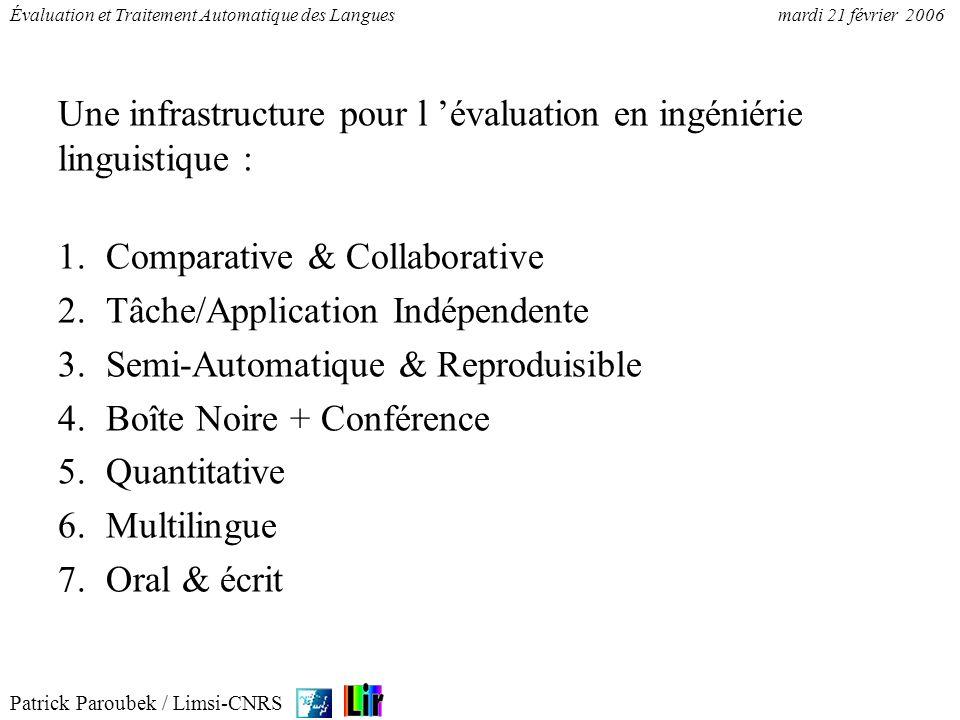 Patrick Paroubek / Limsi-CNRS Évaluation et Traitement Automatique des Languesmardi 21 février 2006 Une infrastructure pour l évaluation en ingéniérie