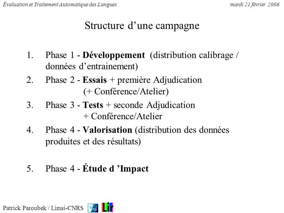Patrick Paroubek / Limsi-CNRS Évaluation et Traitement Automatique des Languesmardi 21 février 2006 Structure dune campagne 1.Phase 1 - Développement