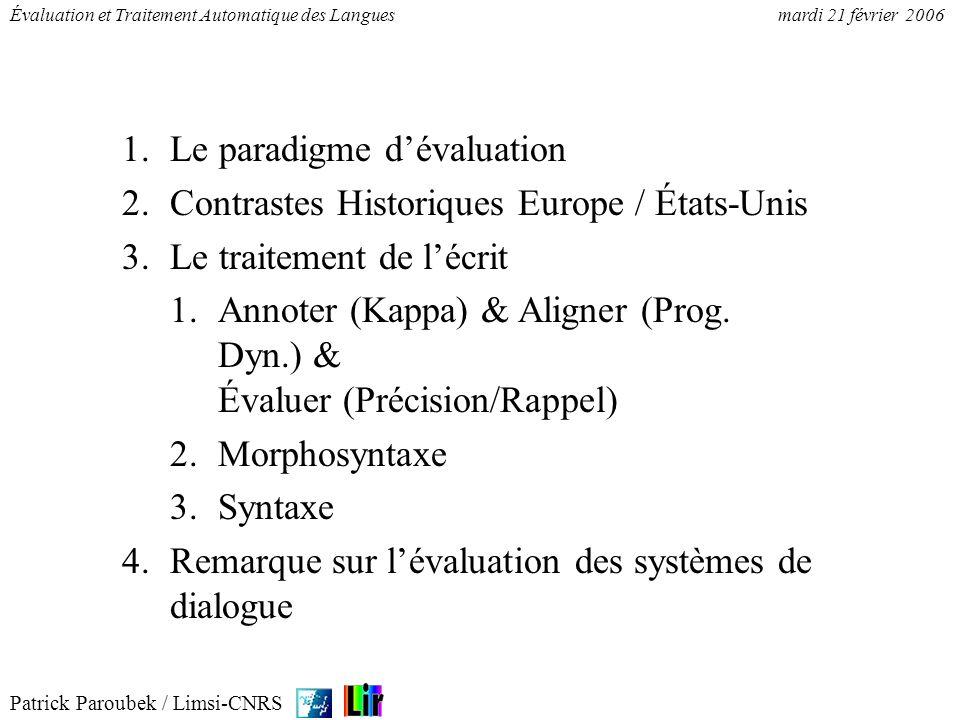 Patrick Paroubek / Limsi-CNRS Évaluation et Traitement Automatique des Languesmardi 21 février 2006 1.Le paradigme dévaluation 2.Contrastes Historique