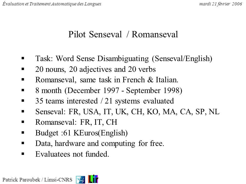 Patrick Paroubek / Limsi-CNRS Évaluation et Traitement Automatique des Languesmardi 21 février 2006 Pilot Senseval / Romanseval Task: Word Sense Disam