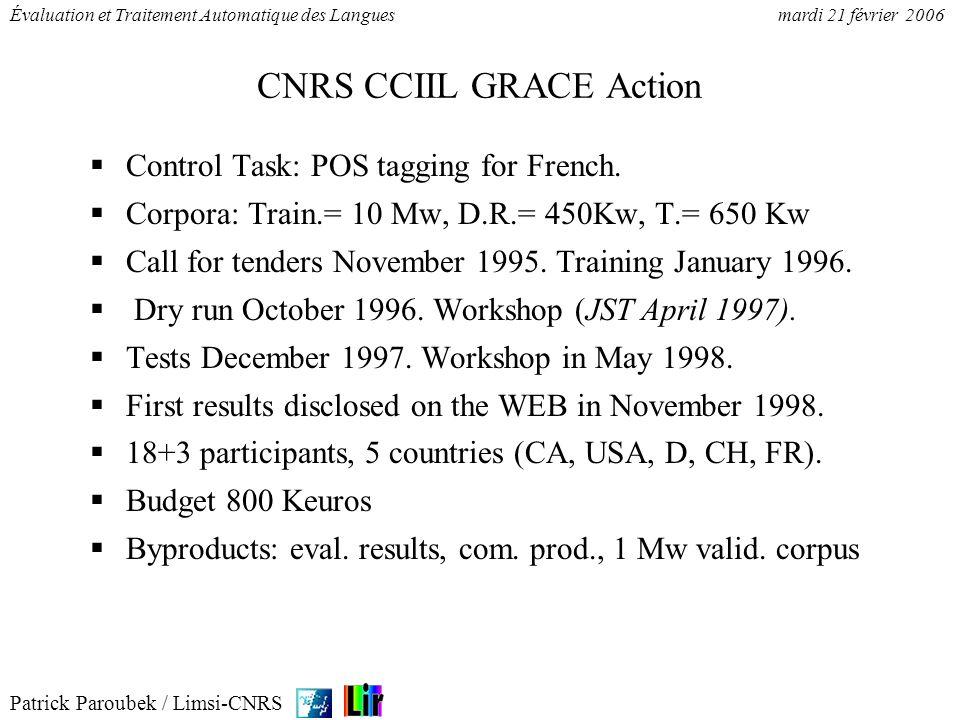 Patrick Paroubek / Limsi-CNRS Évaluation et Traitement Automatique des Languesmardi 21 février 2006 CNRS CCIIL GRACE Action Control Task: POS tagging