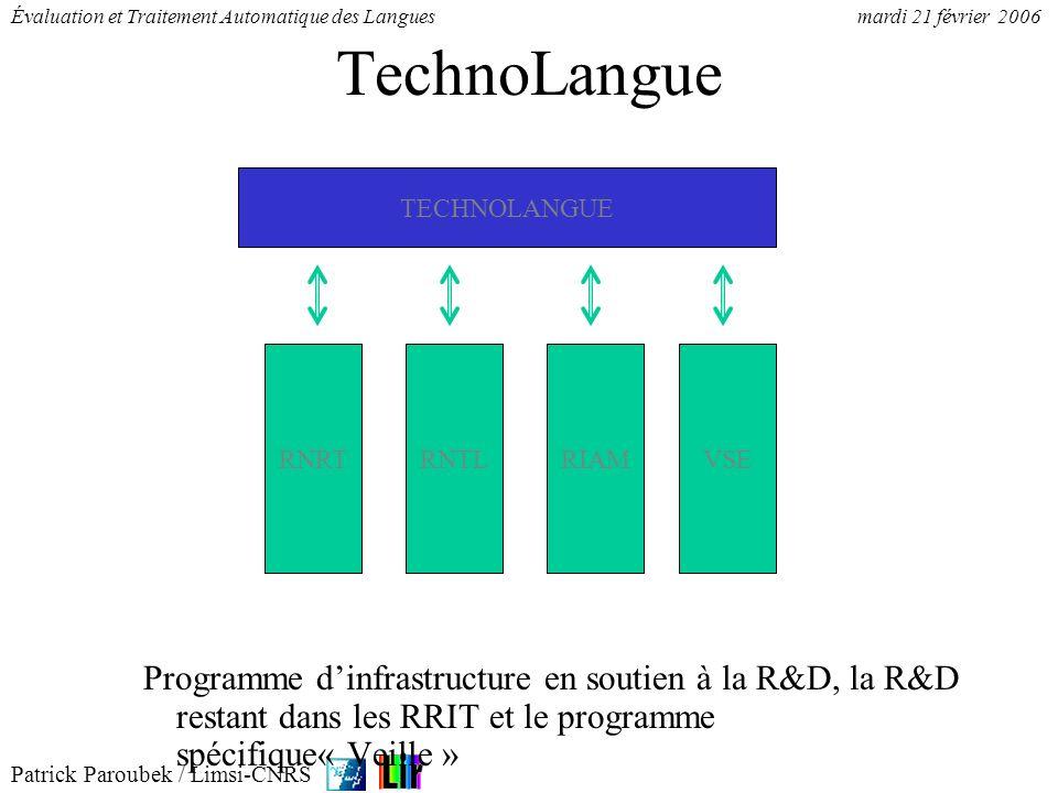 Patrick Paroubek / Limsi-CNRS Évaluation et Traitement Automatique des Languesmardi 21 février 2006 TechnoLangue Programme dinfrastructure en soutien