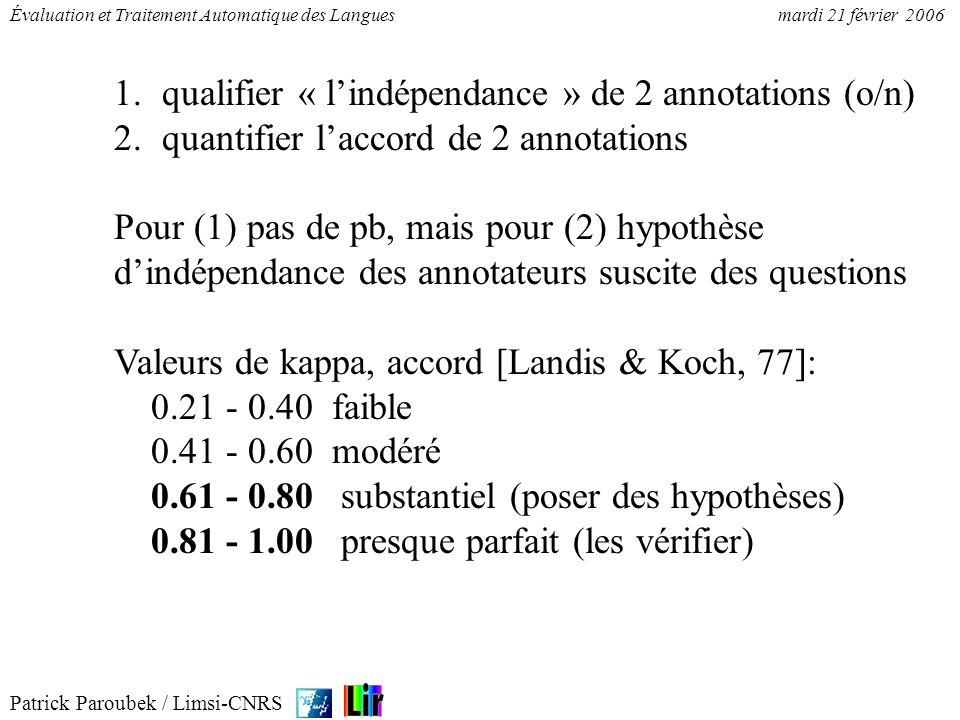 Patrick Paroubek / Limsi-CNRS Évaluation et Traitement Automatique des Languesmardi 21 février 2006 1.qualifier « lindépendance » de 2 annotations (o/