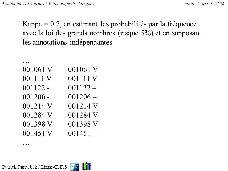 Patrick Paroubek / Limsi-CNRS Évaluation et Traitement Automatique des Languesmardi 21 février 2006 Kappa = 0.7, en estimant les probabilités par la f