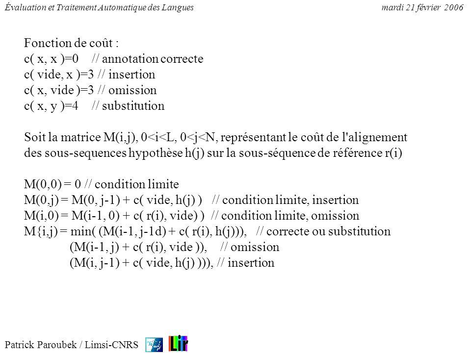 Patrick Paroubek / Limsi-CNRS Évaluation et Traitement Automatique des Languesmardi 21 février 2006 Fonction de coût : c( x, x )=0 // annotation corre