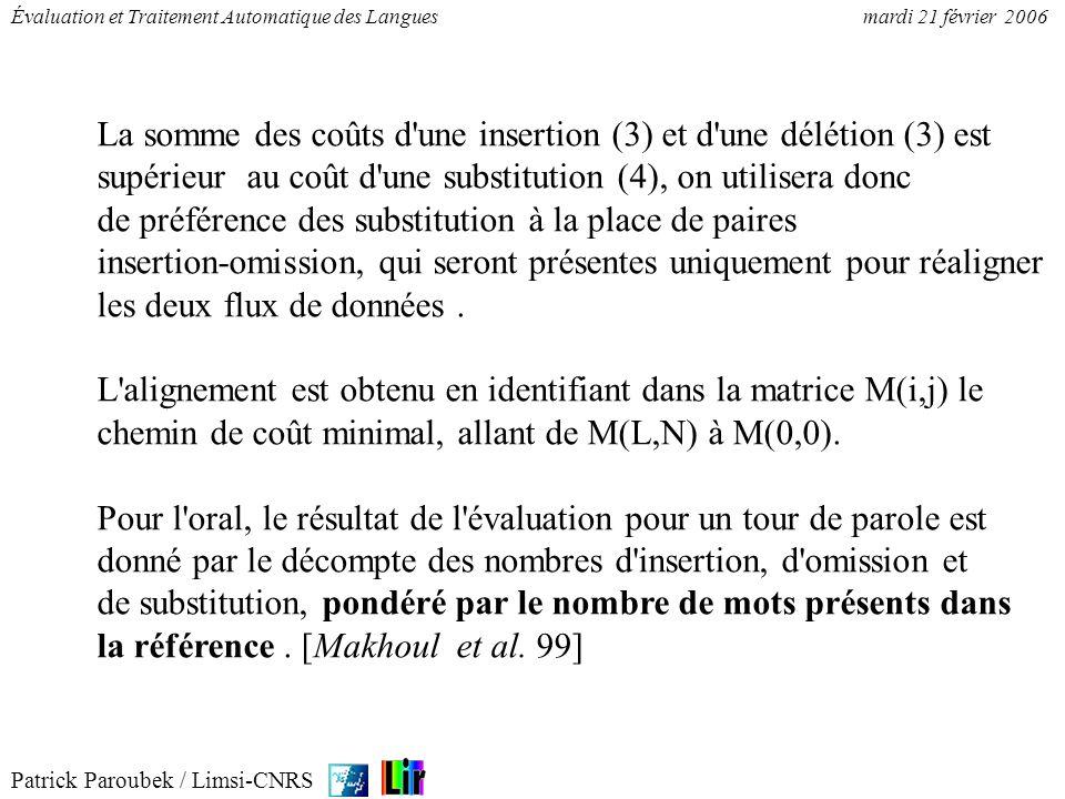 Patrick Paroubek / Limsi-CNRS Évaluation et Traitement Automatique des Languesmardi 21 février 2006 La somme des coûts d'une insertion (3) et d'une dé