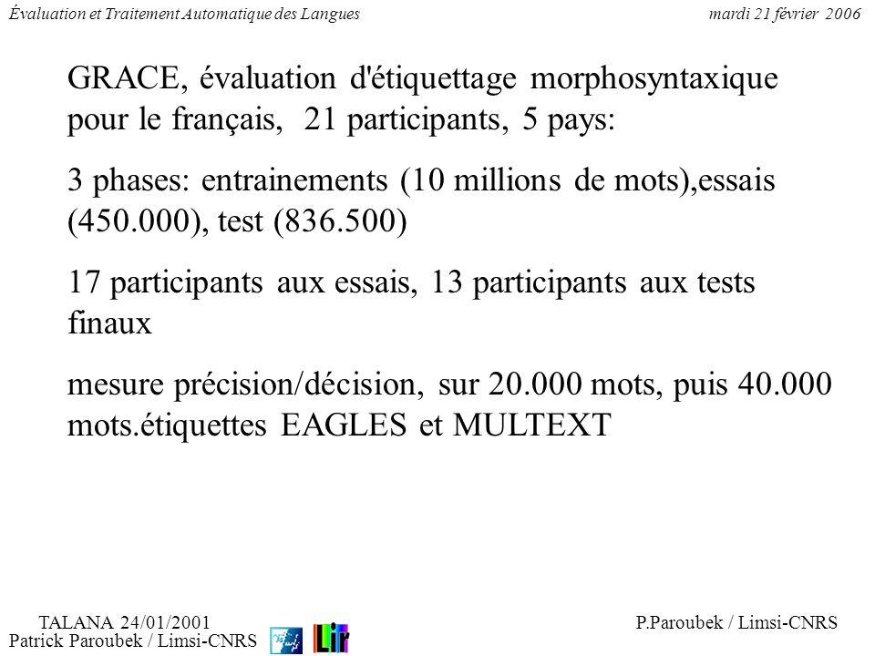 Patrick Paroubek / Limsi-CNRS Évaluation et Traitement Automatique des Languesmardi 21 février 2006 P.Paroubek / Limsi-CNRSTALANA 24/01/2001 GRACE, év