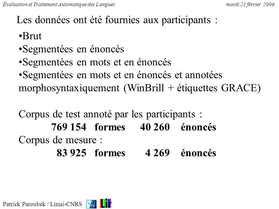 Patrick Paroubek / Limsi-CNRS Évaluation et Traitement Automatique des Languesmardi 21 février 2006 Les données ont été fournies aux participants : Br
