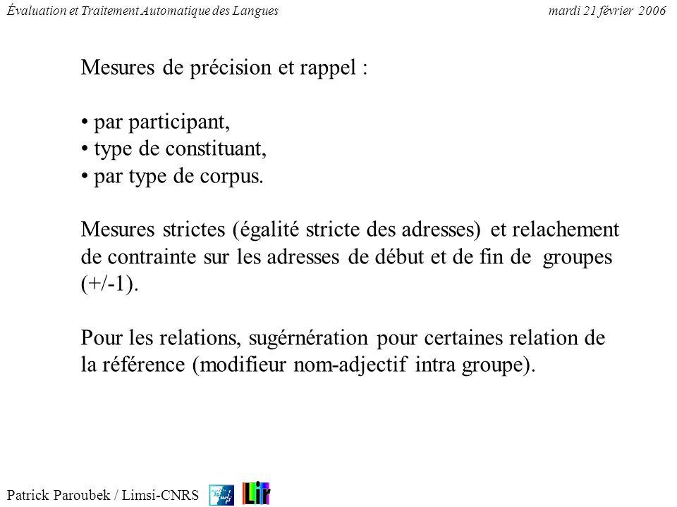 Patrick Paroubek / Limsi-CNRS Évaluation et Traitement Automatique des Languesmardi 21 février 2006 Mesures de précision et rappel : par participant,