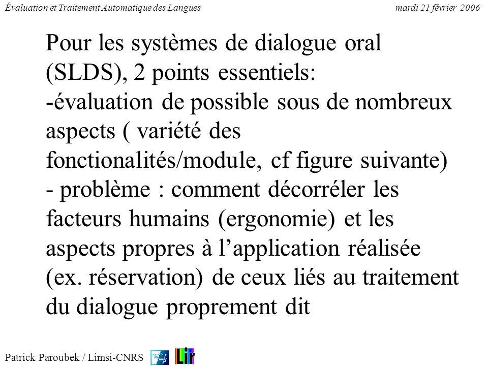 Patrick Paroubek / Limsi-CNRS Évaluation et Traitement Automatique des Languesmardi 21 février 2006 Pour les systèmes de dialogue oral (SLDS), 2 point