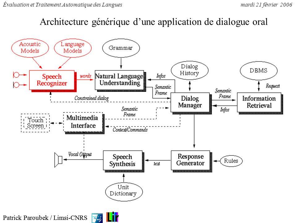 Patrick Paroubek / Limsi-CNRS Évaluation et Traitement Automatique des Languesmardi 21 février 2006 Patrick Paroubek / Limsi-CNRS Architecture génériq