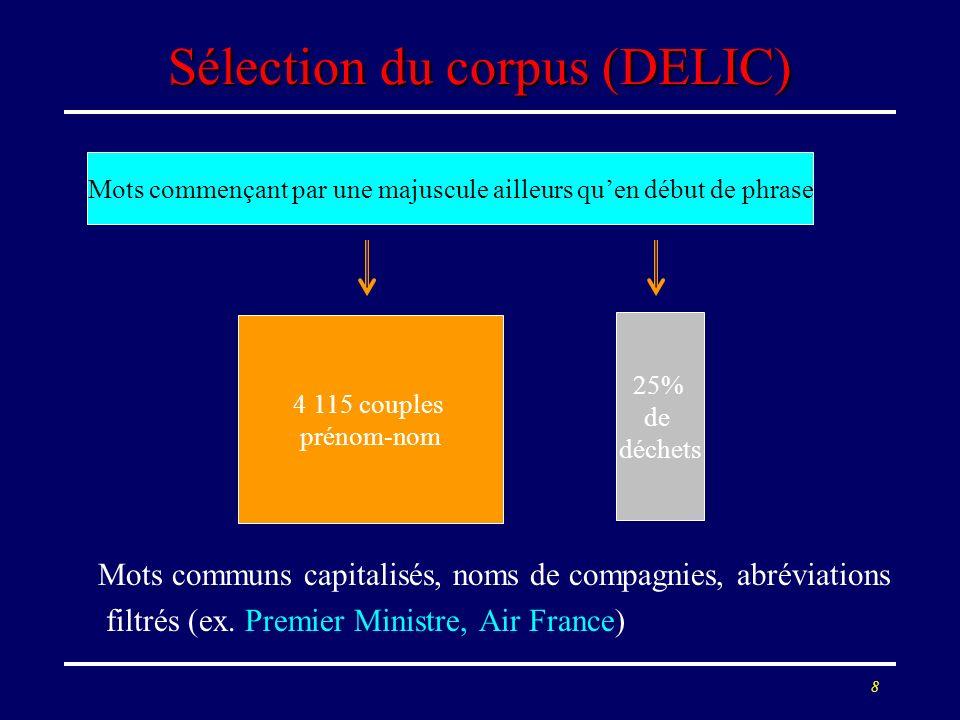 8 Sélection du corpus (DELIC) Mots communs capitalisés, noms de compagnies, abréviations filtrés (ex. Premier Ministre, Air France) Mots commençant pa