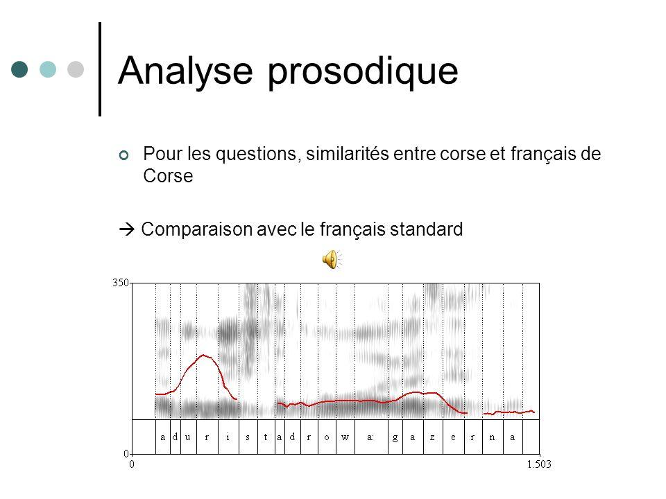Analyse prosodique Pour les questions, similarités entre corse et français de Corse Comparaison avec le français standard